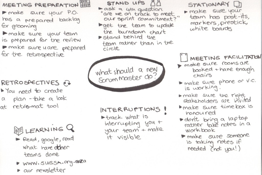 NewSMMindmap e1409212627911 1024x684 What should a new ScrumMaster be doing?
